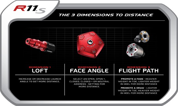 Three Dimensions to Distance