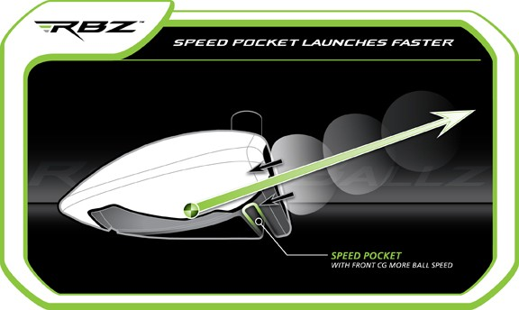 Increased Ball Speed Through Speed Pocket Technology