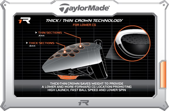 ThinThick Crown Technology