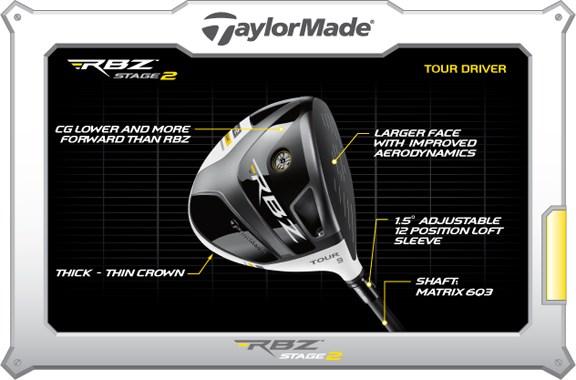 RBZ Stage 2 Tour TP Driver