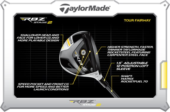RBZ Stage 2 Tour TP Fairway Wood