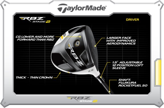 Taylormade Rbz Stage 2 Driver >> TaylorMade RocketBallz RBZ Stage 2 Driver Golf Club PreOwned 10.5 Degree at ...