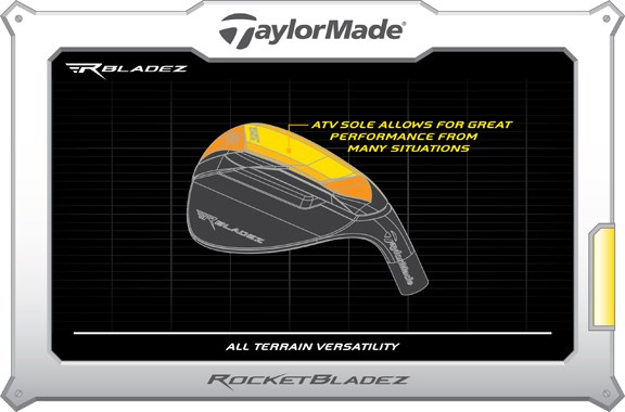 RocketBladez Wedge with ATV Sole